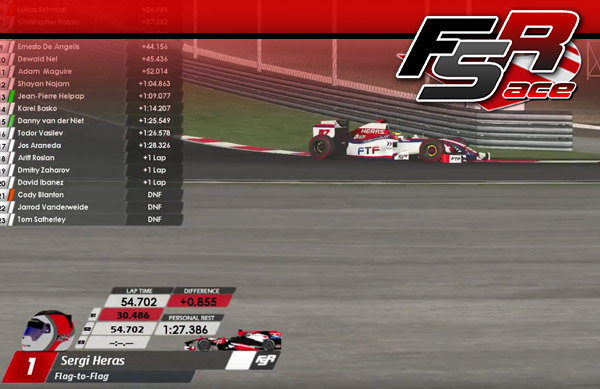 FSR ACE - Turkey: Heras ahead of Alves and Winter